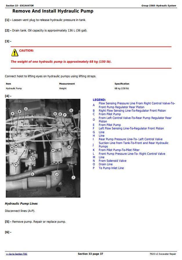 TM1596 - John Deere 792D LC Excavator Service Repair Technical Manual - 2