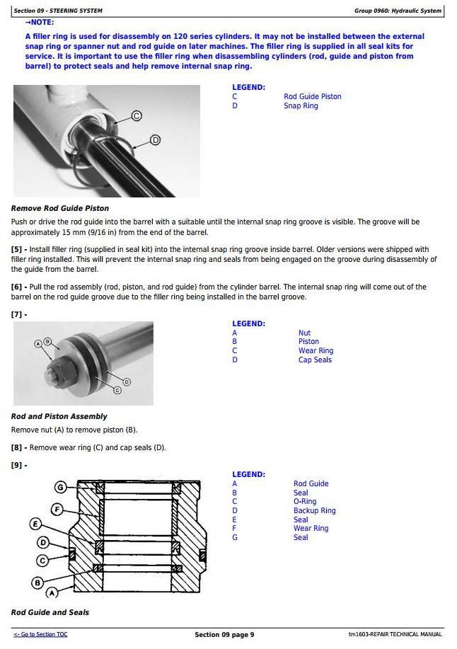 TM1603 - John Deere 744H 4WD Loader and 744H MH Material Handler Service Repair Technical Manual - 2