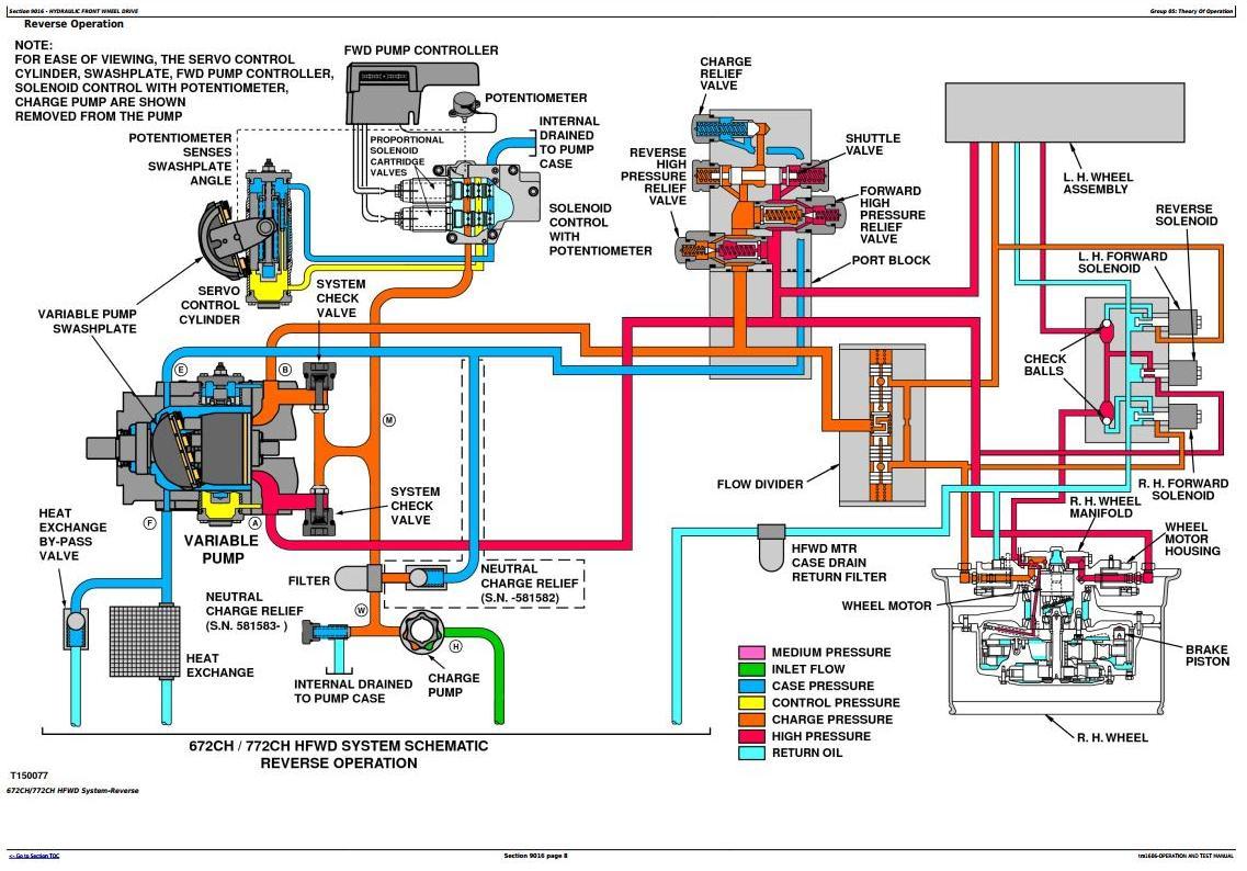 TM1606 - John Deere 670C, 670CH, 672CH, 770C, 770CH, 772CH Motor Grader Diagnostic Service Manual - 3