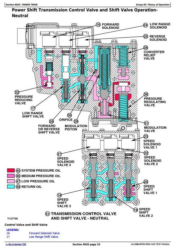TM1608 - John Deere 310SE Backhoe, 315SE Side Shift Loaders Diagnostic, Operation&Test Service Manual - 2