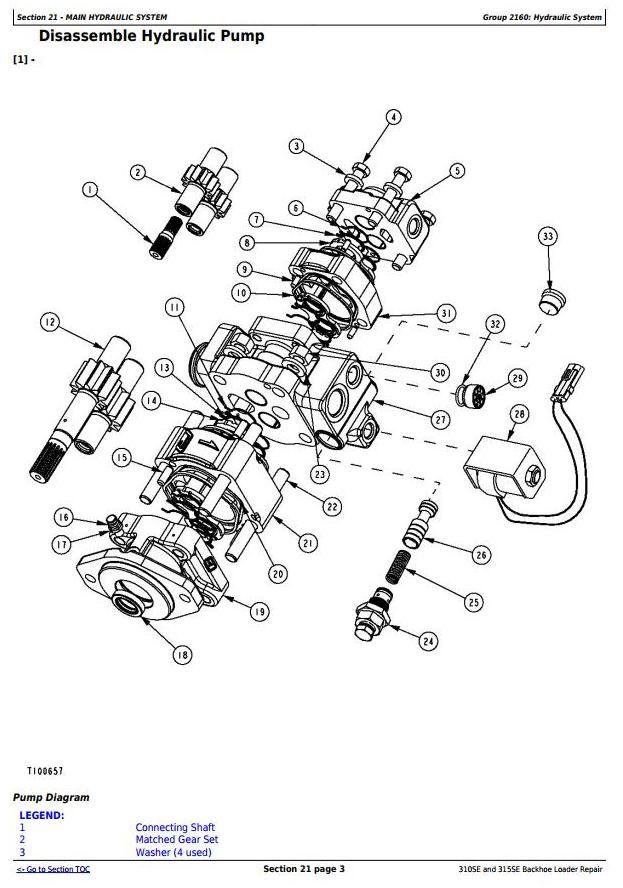 TM1609 - John Deere 310SE Backhoe Loader, 315SE Side Shift Loader Service Repair Technical Manual - 3