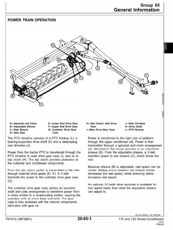 TM1619 - John Deere Mower-Conditioners Models 710, 720 Diagnostic and RepairTechnical Service Manual - 1