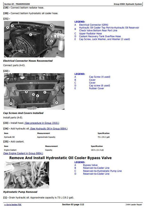 TM1629 - John Deere 244H 4WD Loader Service Repair Technical Manual - 2