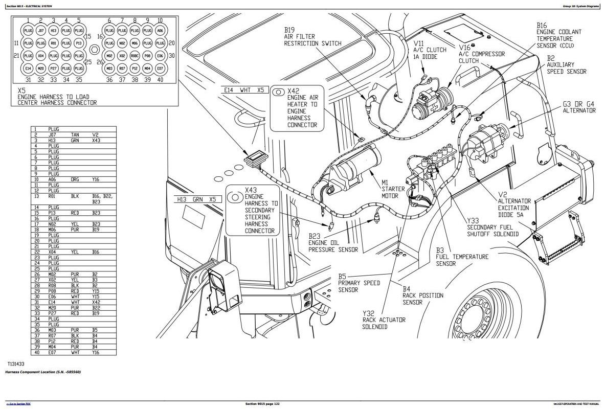 TM1637 - John Deere 644H 4WD Loader and 644H MH Material Handler Diagnostic and Test Service Manual - 1