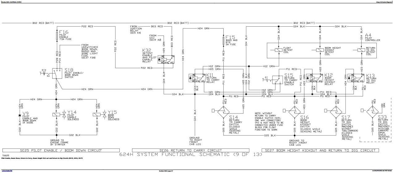 TM1639 - John Deere 624H 4WD Loader and TC62H Tool Carrier Loader Diagnostic and Test Service manual - 1