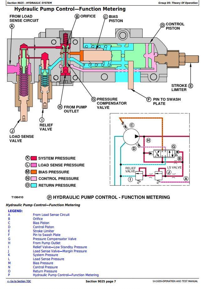 TM1639 - John Deere 624H 4WD Loader and TC62H Tool Carrier Loader Diagnostic and Test Service manual - 2