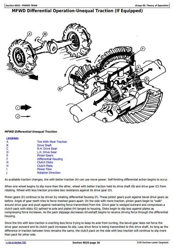 TM1648 - John Deere 310E Backhoe Loader Diagnostic, Operation and Test Service Manual - 1