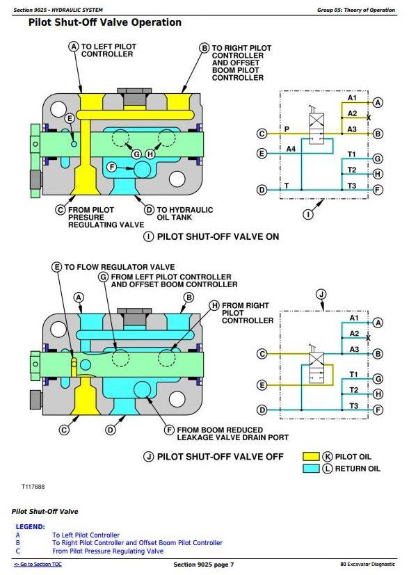 TM1655 - John Deere 80 Midi Excavator Diagnostic, Operation and Test Service Manual - 2