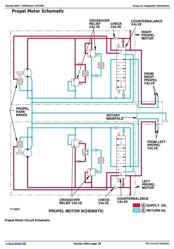 TM1655 - John Deere 80 Midi Excavator Diagnostic, Operation and Test Service Manual - 3