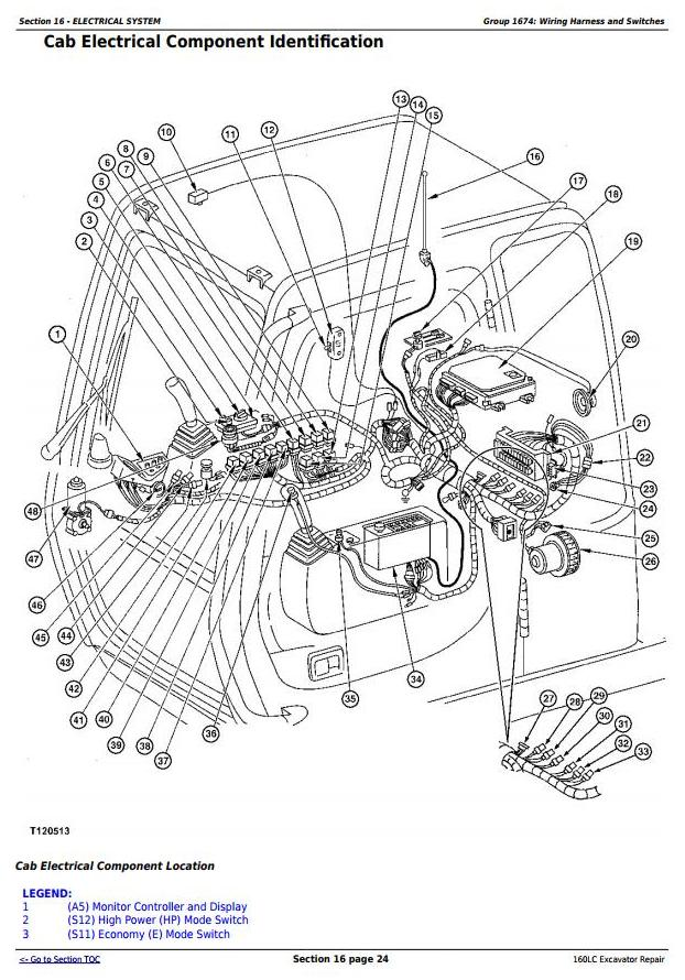 TM1662 - John Deere 160LC Excavator Service Repair Technical Manual - 3