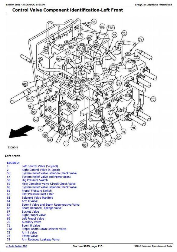 TM1663 - John Deere 200LC Excavator Diagnostic, Operation and Test Service Manual - 3
