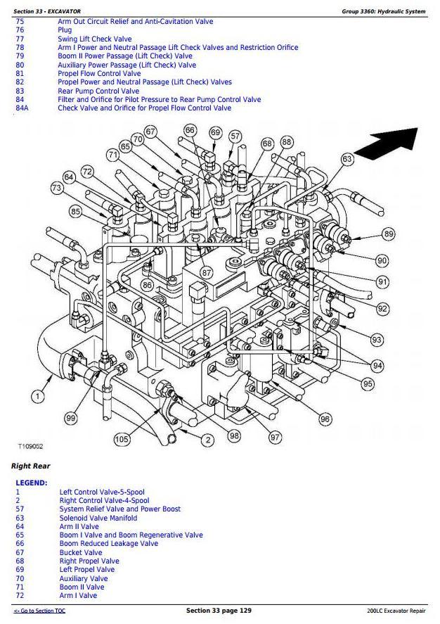 TM1664 - John Deere 200LC Excavator Service Repair Manual - 2