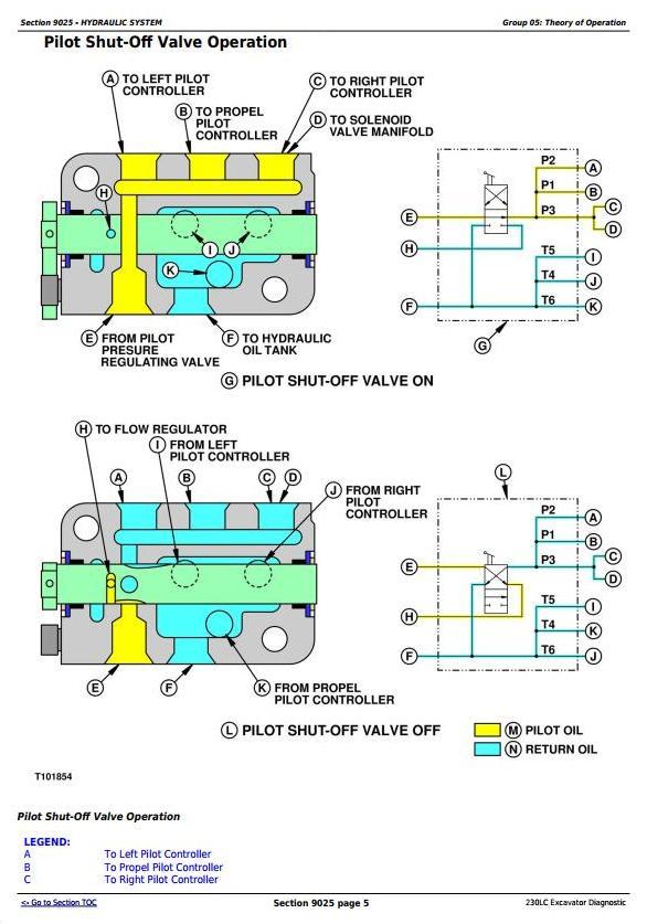 TM1665 - John Deere 230LC Excavator Diagnostic, Operation and Test Service Manual - 2