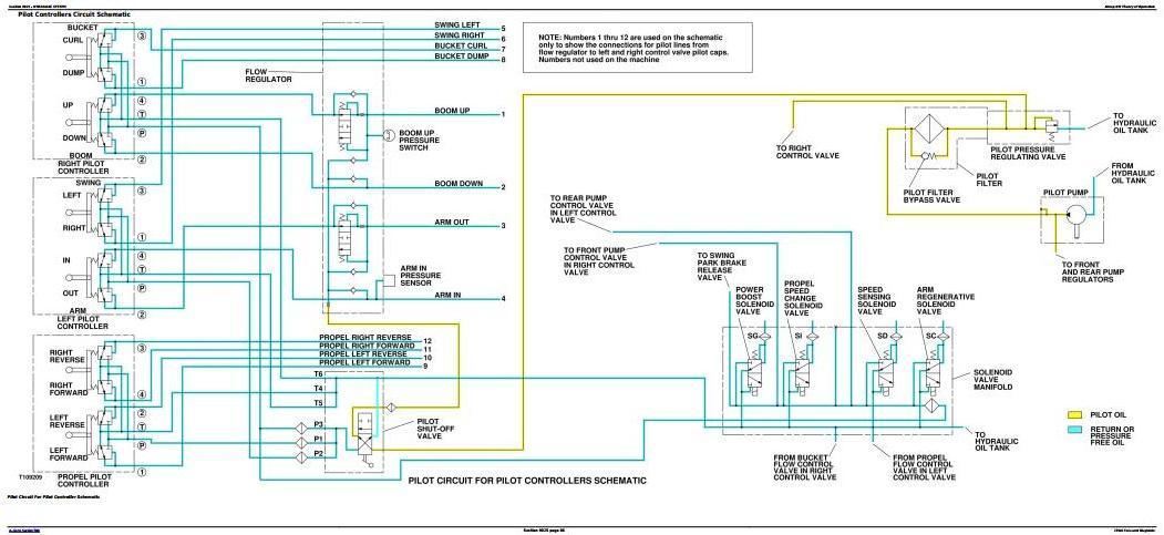 TM1667 - John Deere 270LC Excavator Diagnostic, Operation and Test Service Manual - 3