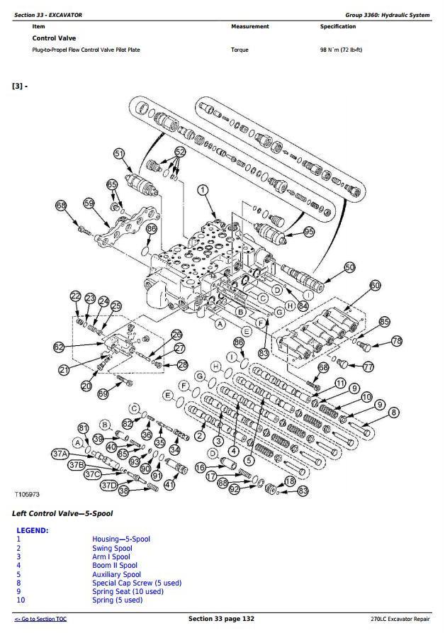 TM1668 - John Deere 270LC Excavator Service Repair Technical Manual - 3