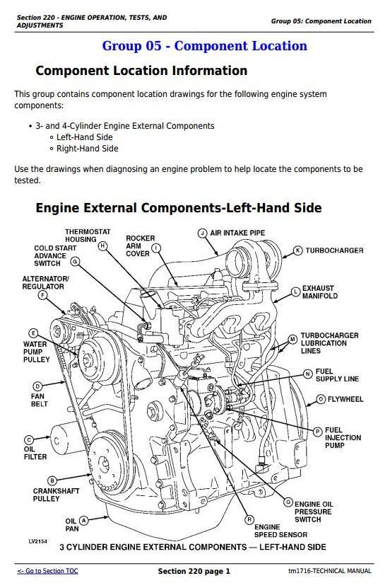TM1716 - John Deere Tractors 5210, 5310, 5410, 5510 All Inclusive Diagnostic, Repair Technical Manual - 3