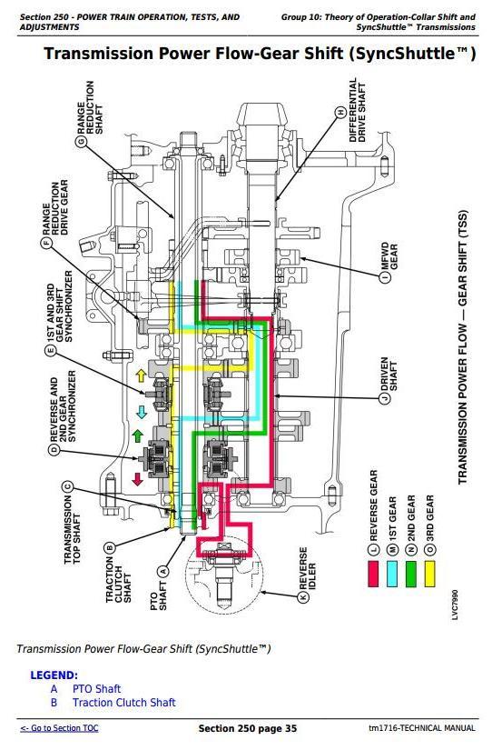 TM1716 - John Deere Tractors 5210, 5310, 5410, 5510 All Inclusive Diagnostic, Repair Technical Manual - 1