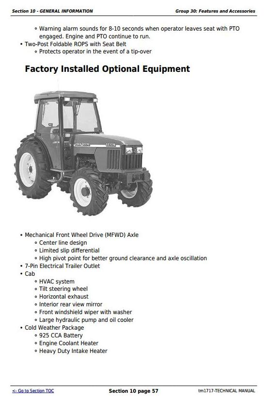 TM1717 - John Deere Tractors 5310N, 5510N (North America) All Inclusive Technical Service Manual - 2