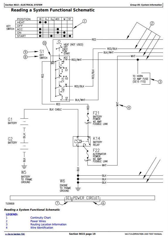 TM1724 - John Deere 862B Series II Scraper (SN. 818323-) Diagnostic, Operation & Test Service manual - 3