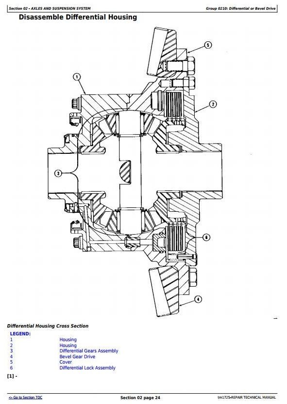 TM1725 - John Deere 862B Series II Scraper (SN. 818323-) Service Repair Technical Manual - 3