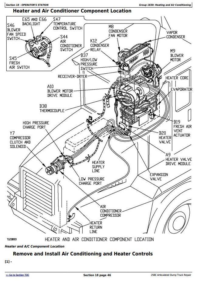 TM1786 - John Deere 250C Truck Articulated Dump Repair Technical Manual - 3