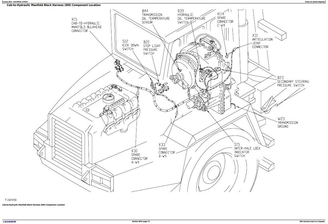 TM1787 - John Deere 300C Truck Articulated Dump Operation and Test Manual - 1