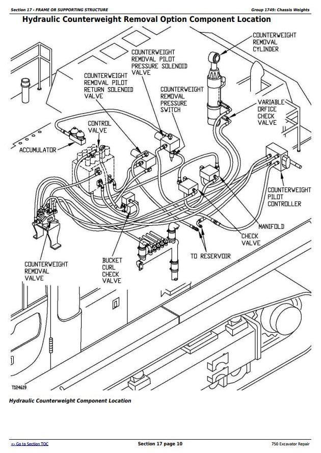 TM1810 - John Deere 750 Excavator Service Repair Technical Manual - 3