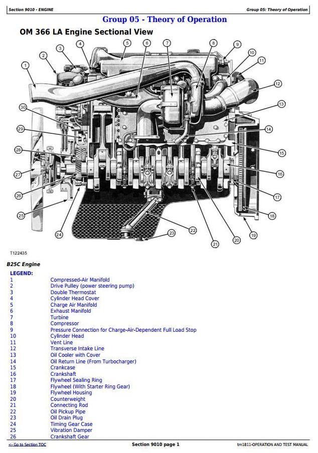 TM1811 - John Deere Bell B25C Articulated Dump Truck Diagnostic, Operation and Test Service Manual - 1
