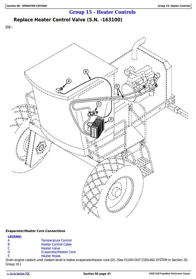 TM1819 - John Deere 4990 Self-Propelled Hay and Forage Windrower Service Repair Technical Manual - 3