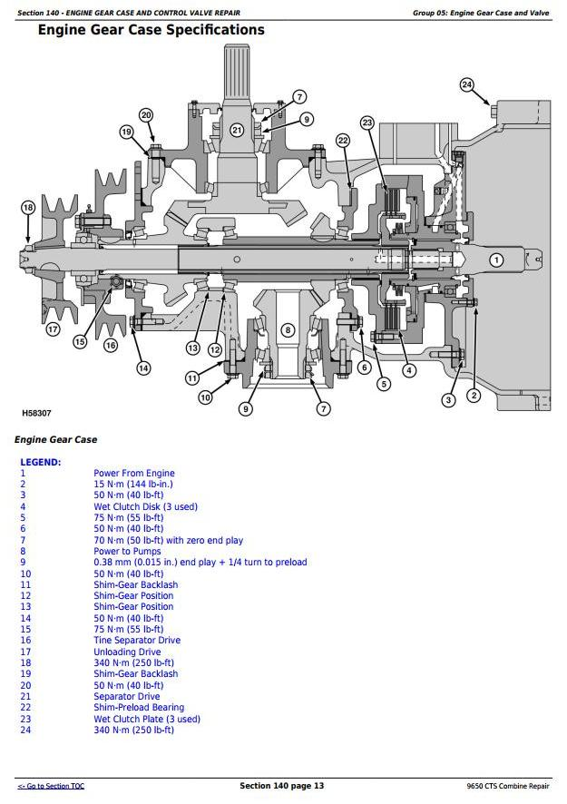 TM1821 - John Deere 9650CTS Combine Service Repair Technical Manual - 3