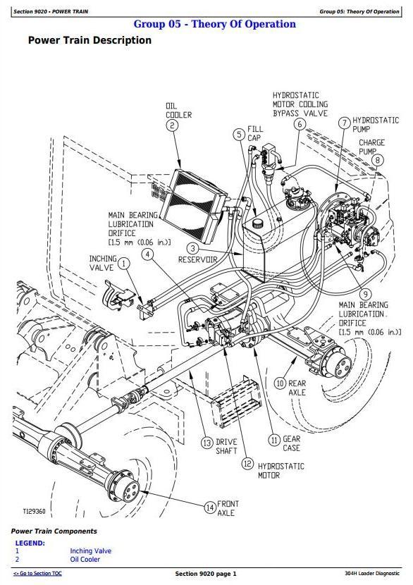 TM1863 - John Deere 304H Loader 4WD Loader Diagnostic, Operation and Test Service Manual - 1