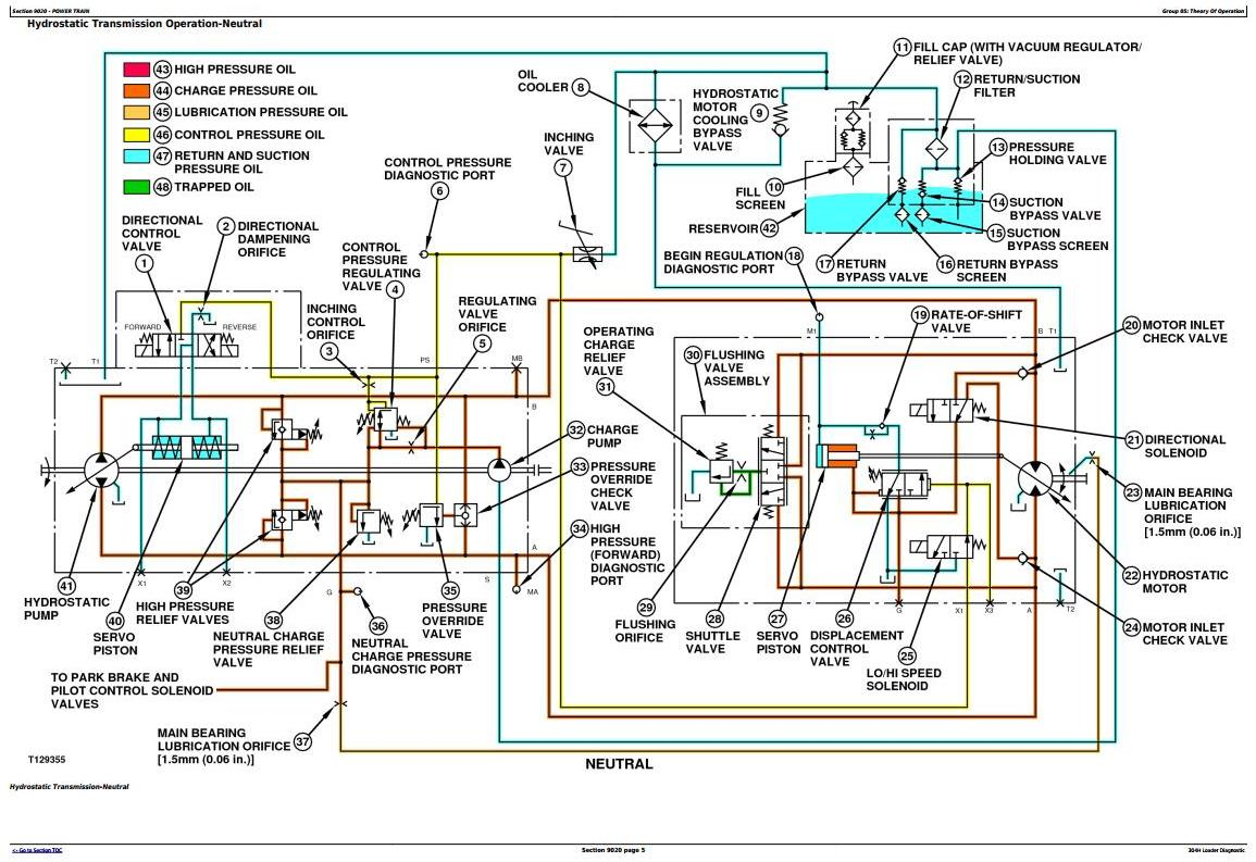 TM1863 - John Deere 304H Loader 4WD Loader Diagnostic, Operation and Test Service Manual - 3