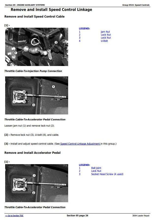 TM1864 - John Deere 304H 4WD Loader Service Repair Technical Manual - 2