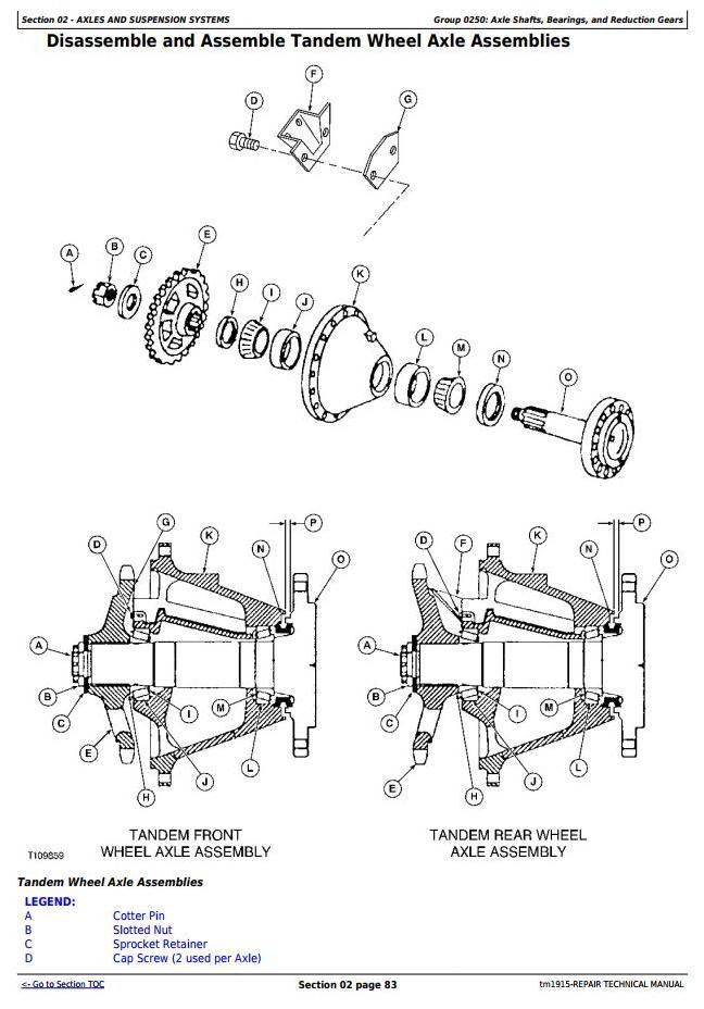 TM1915 - John Deere 670C, 670CH, 672CH, 770C, 770CH, 772CH Series II Motor Grader Service Repair Manual - 2