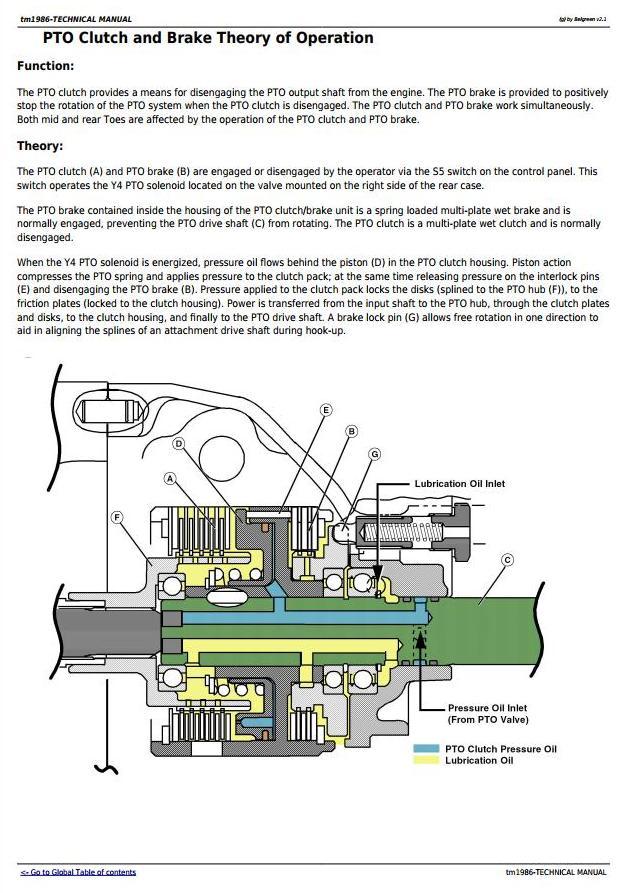 TM1986 - John Deere 4510, 4610, 4710 Compact Utility Tractors Diagnostic and Repair Technical Manual - 2