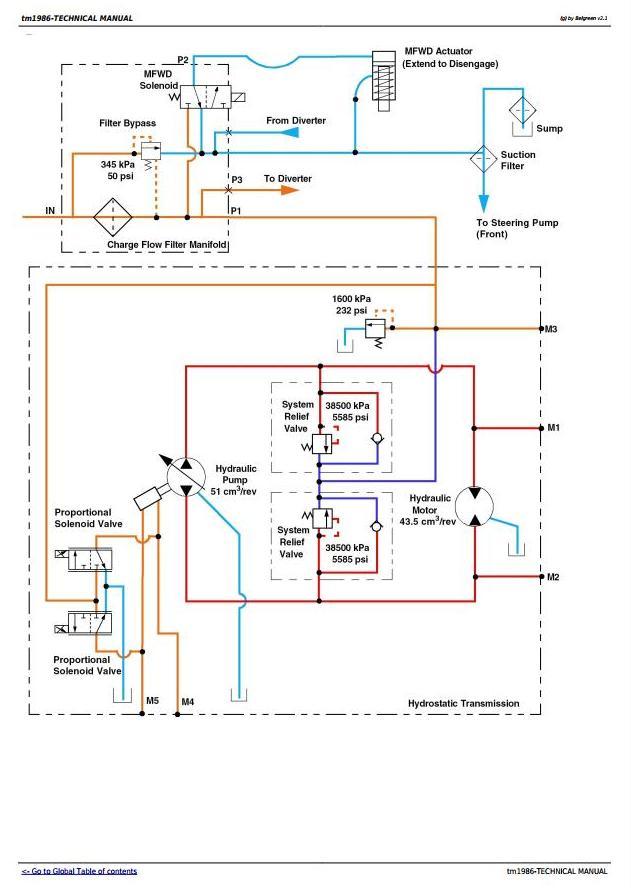 TM1986 - John Deere 4510, 4610, 4710 Compact Utility Tractors Diagnostic and Repair Technical Manual - 3