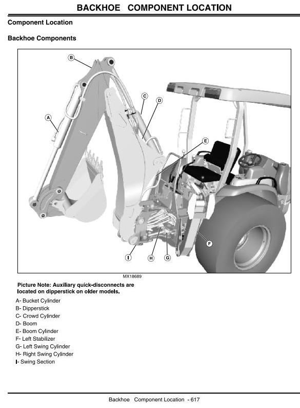 TM1987 - John Deere Backhoe Loader Tractors Diagnostic and Repair Technical Service Manual - 3
