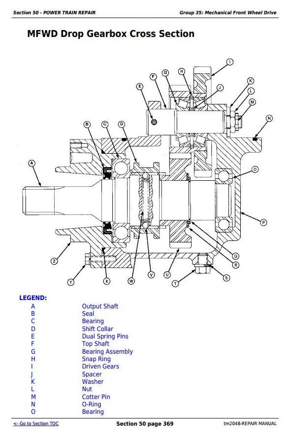 TM2048 - John Deere Tractors 5220, 5320, 5420, and 5520 Service Repair Technical Manual - 3