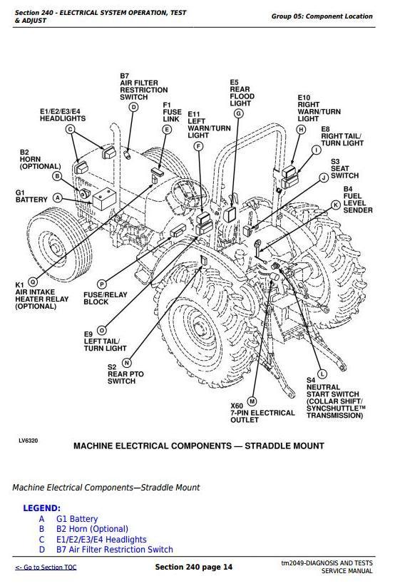 TM2049 - John Deere Tractors 5220, 5320, 5420 & 5520 Diagnostic and Tests Service Manual - 2