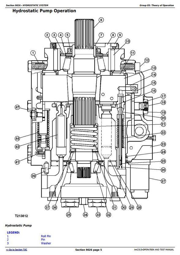 TM2313 - John Deere 655C, 755C incl.Series II Crawler Loaders Diagnostic, Operation and Tests Manual - 3
