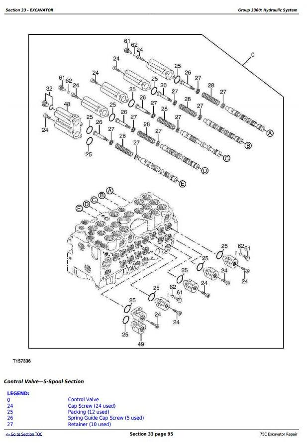 TM2358 - John Deere 75C RTS Excavator Service Repair Technical Manual - 2