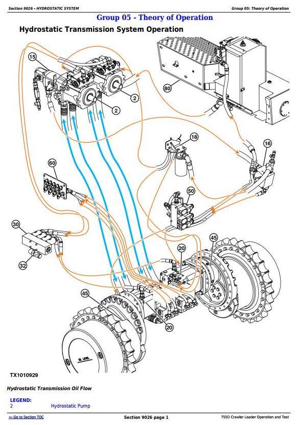 TM2366 - John Deere 755D Crawler Loader Diagnostic, Operation and Test Service Manual - 3
