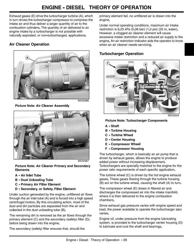 TM2370 - John Deere 4120,4320,4520,4720(SN.120001-670000) Compact Utility Tractors w.Cab Technical Manual - 1