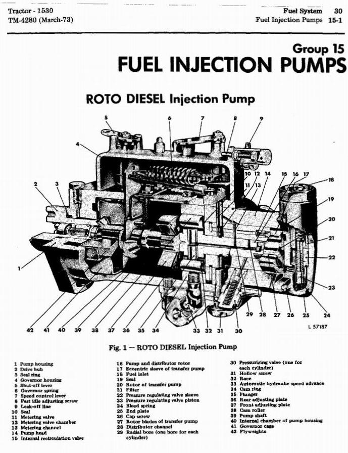 TM4280 - John Deere 1530 Tractors Technical Service Manual - 1