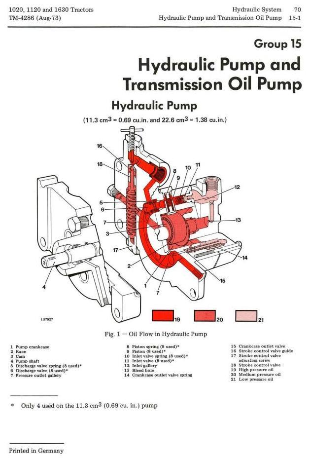 TM4286 - John Deere 1020, 1120, 1630 Tractors Technical Service Manual - 3