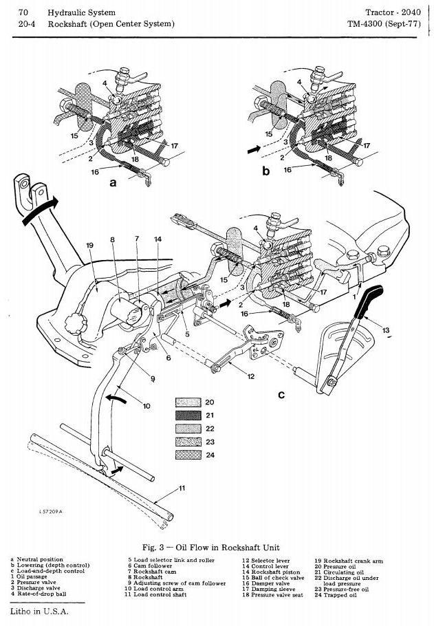 TM4300 - John Deere 2040 Utility Tractors (SN. 010001-349999) Technical Service Manual - 2