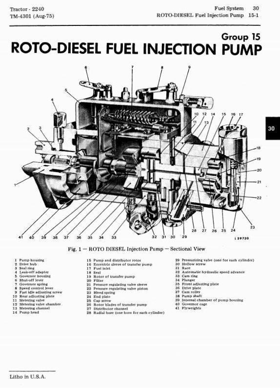 TM4301 - John Deere 2240 Utility Tractors Technical Service Manual - 1
