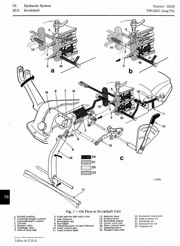 TM4301 - John Deere 2240 Utility Tractors Technical Service Manual - 3