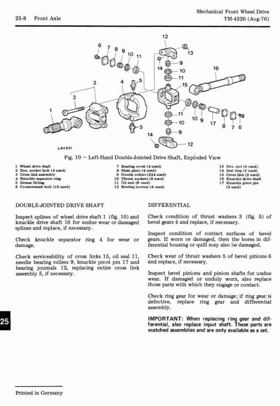 TM4326 - John Deere Front Wheel Drive for 1030, 1130, 1630, 1830, 2030 Tractors Component Technical Manual - 3