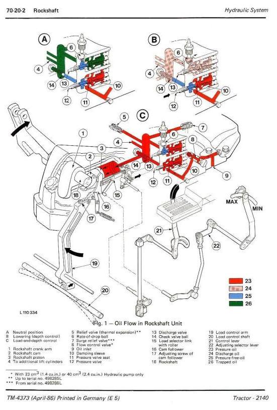 TM4373 - John Deere 2140 Tractors All Inclusive Technical Service Manual - 3